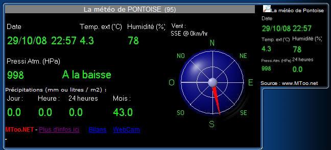 la météo de Pontoise en temps réel